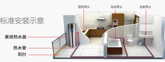 果田空气能热水器怎么样