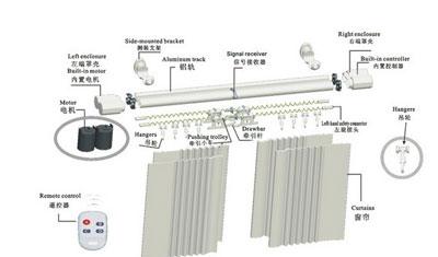 室内电路插座电灯布线图