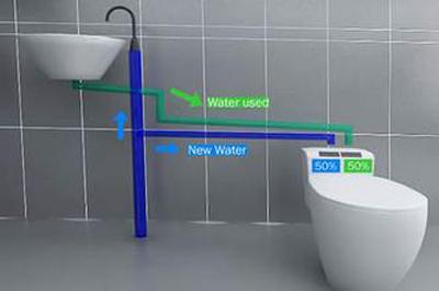 排水量为10升和8升的一般马桶销路不好