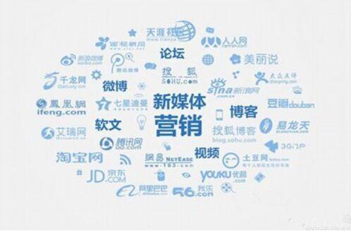 互联网公司结构图