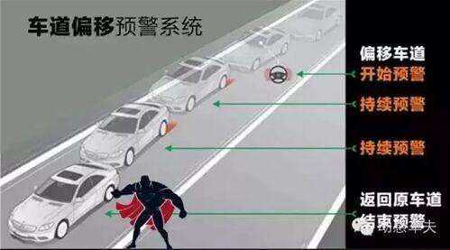 行车距离检测电路图