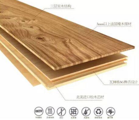 富得利三层实木地板 温暖如初的地热地板!