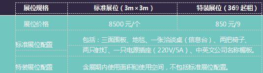 第八届中国(广州)门业博览会邀请函