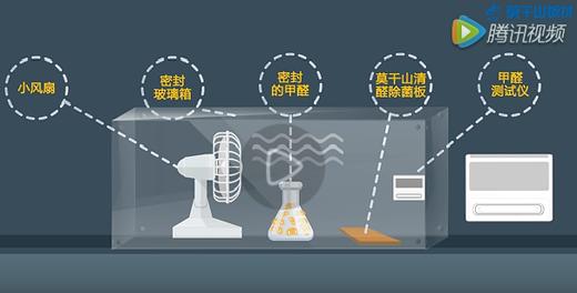 中国板材十大品牌莫干山 五一钜惠抢清醛除菌板材