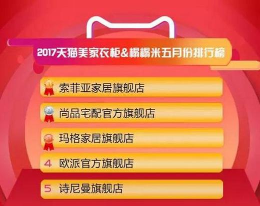 天猫美家5月份销售榜单:这几名中国衣柜品牌实至名归