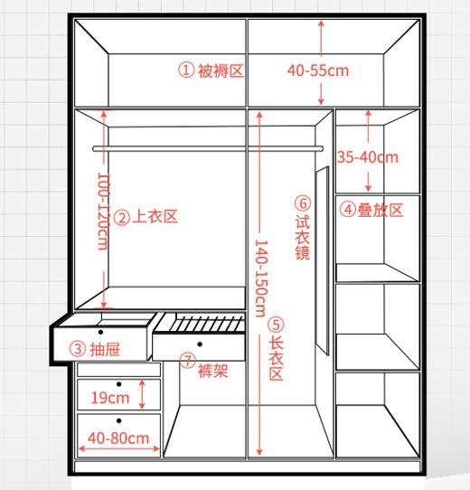 壁柜制作步骤图解