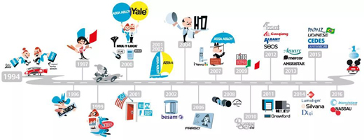 亚萨合莱2017财报出炉,全年销售额约761亿瑞典克朗