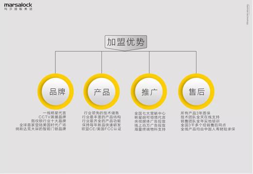 玛莎洛克亮相上海建博会,现场签约还能享受定金翻倍