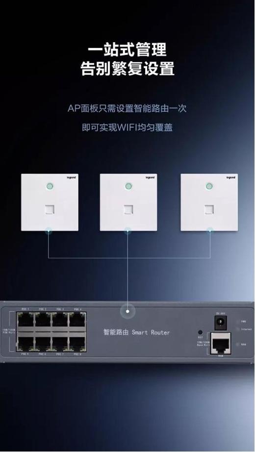 罗格朗86墙壁AP面板,大户型家庭WiFi之选