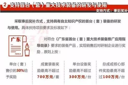 佛山7家陶瓷装备企业获千万奖励,它们做了什么?