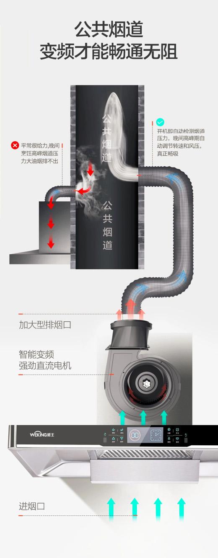 威王直流变频大吸力油烟机T515 做饭高峰期顺畅排烟