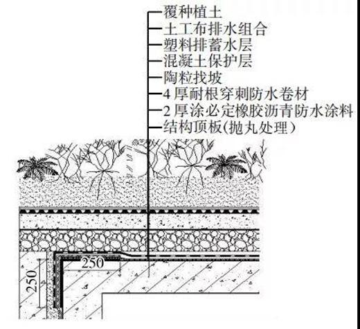 """临海工程防水如何实现""""零缺陷"""",勇夺金禹奖金奖?"""
