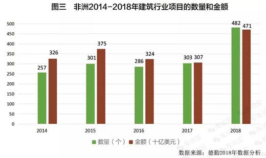 """非洲年消费瓷砖10亿㎡!中国、西班牙、印度""""三国争霸"""""""