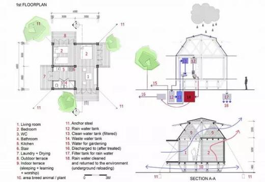 利奇马损毁房屋10多万间!这款黑科技别墅,能承受1.5米高的洪水冲击
