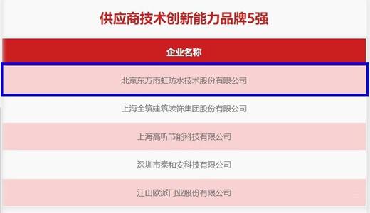 东方雨虹/北新建材/凯伦上榜2019中国房地产供应商系列品牌榜单!