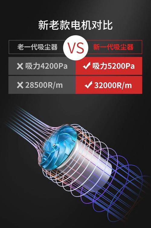 Autobot V2无线车载吸尘器   始于颜值,忠于品质