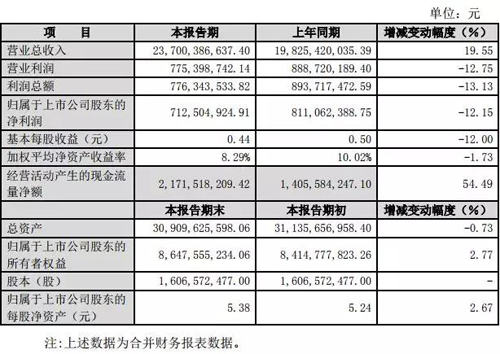 东山精密2019年营收237亿,业绩进入加速释放期