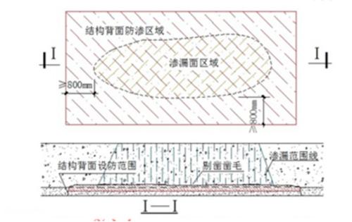 结构柱加固导致的顶板渗水原因与修缮治理措施