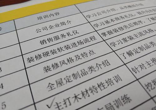 汇集力量,赣州豪古团队全面推进红木整装定制