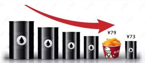 """石油史上首次负价!防水原辅材料价格或将随之""""跌跌""""不休"""