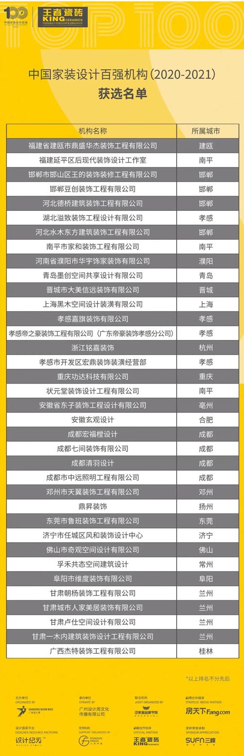 2020广州设计周 | 王者有约,与你共探设计新思路