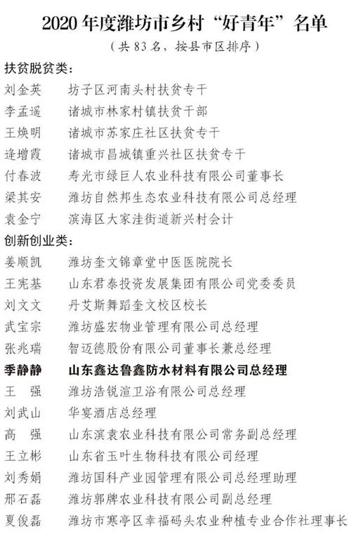 """""""水二代""""斩获""""好青年""""!鲁鑫防水总经理季静静再获殊荣"""