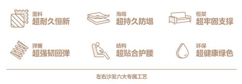35年匠心坚守,左右沙发始为中国家具品质标杆